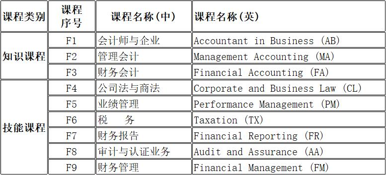 华南农业大学会计专业